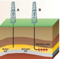 Drilling-Oil-and-Gas-Onshore-H300